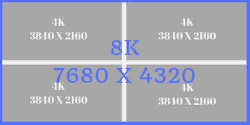 8k resolution tv price