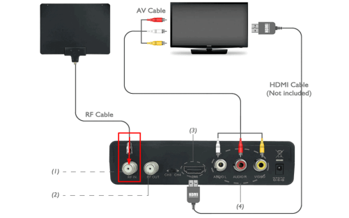 Can a monitor work without a pc