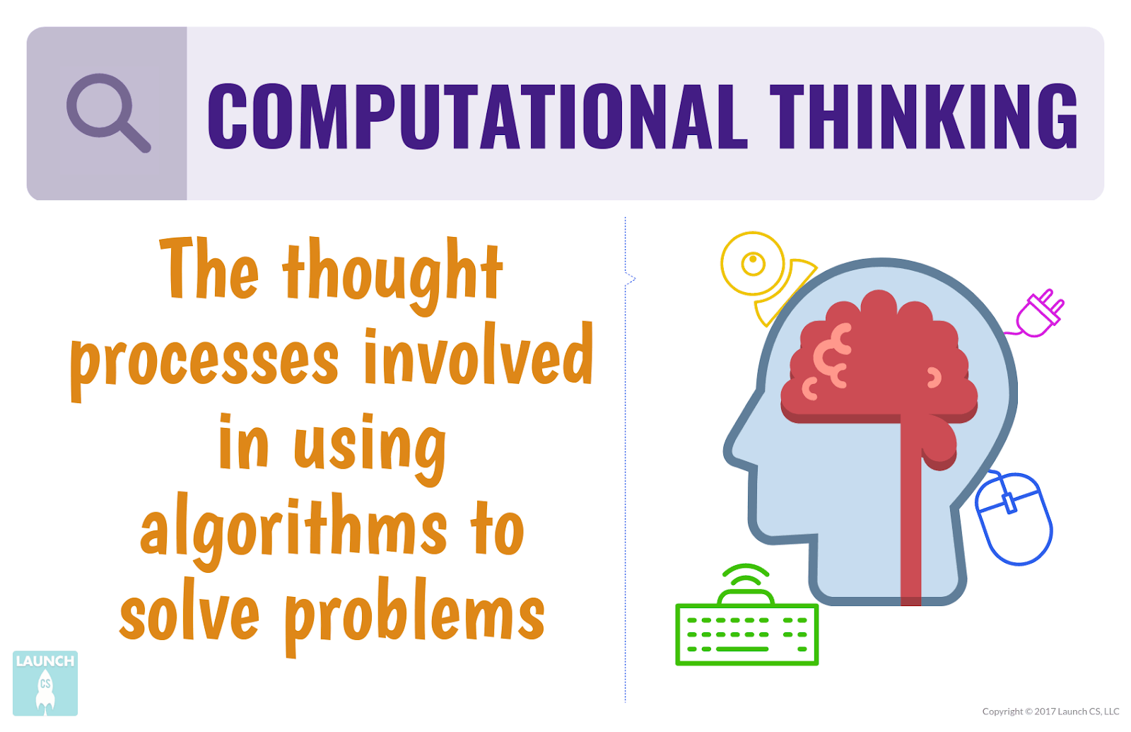 Integrating Computational Thinking Into Your Elementary