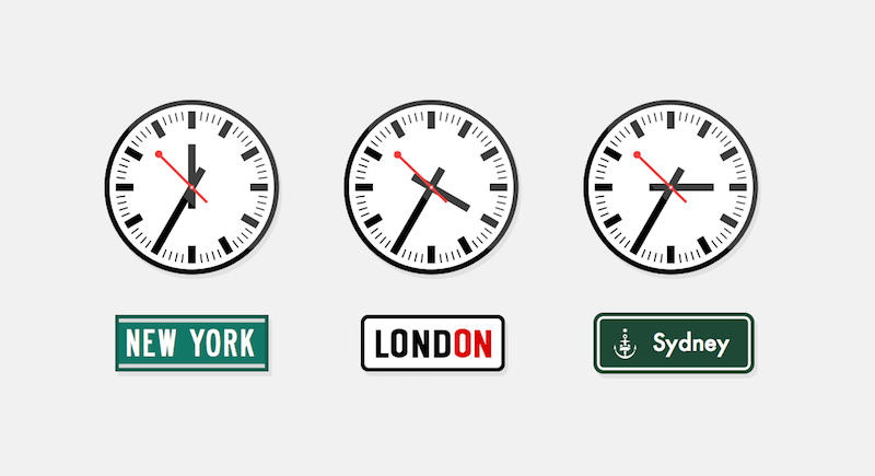 email marketing time zones