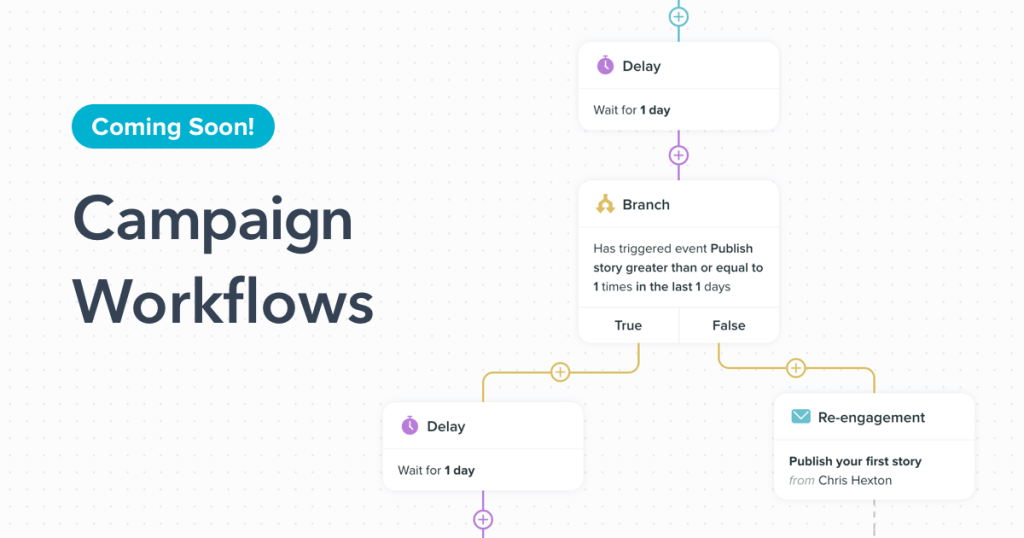 Coming soon: Workflows!