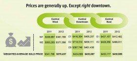 Toronto-Real-Estate-Market-Update-BREL-280x125