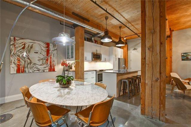 Lofts Riverdale Toronto