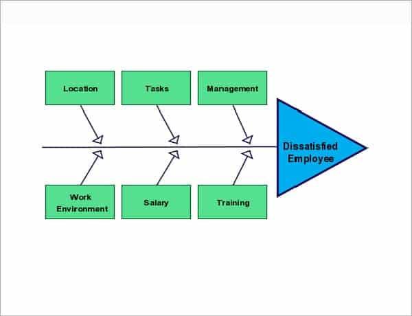 fishbone diagram image 4