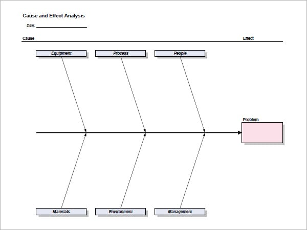 8 fishbone diagram templates word excel pdf formats fishbone diagram image 8 ccuart Choice Image