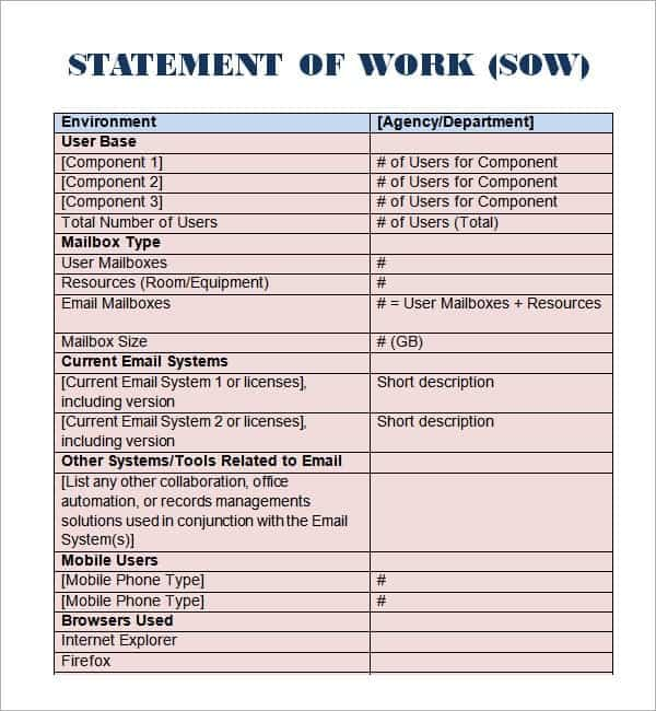 free statement of work templates koni polycode co