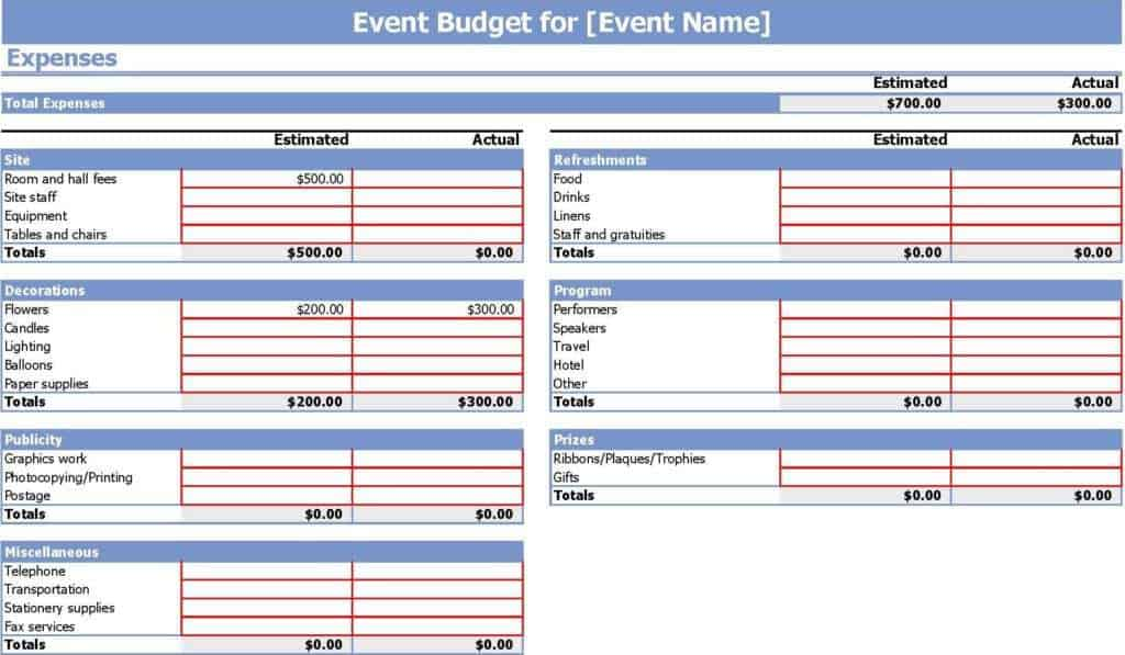 template for budget planning