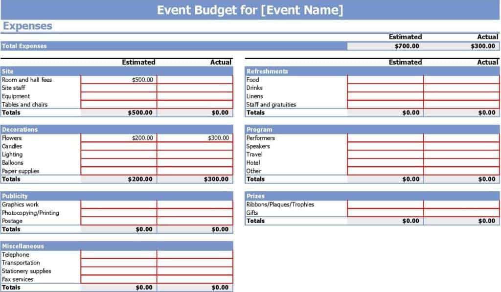 9+ Event Budget Templates
