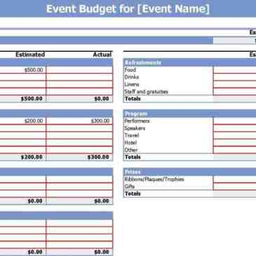 Event financial plan template archives word templates event financial plan template 9 event budget templates pronofoot35fo Image collections