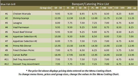 Price List Templates Word Excel PDF Formats - Catering pricing template
