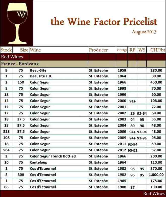 Price List Templates Word Excel PDF Formats - Commercial invoice packing list template online wine store