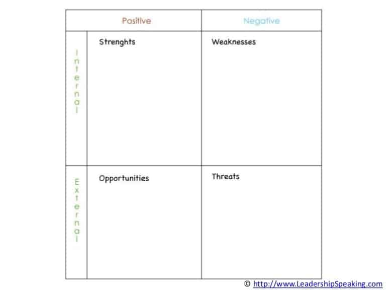 8 SWOT analysis templates Word Excel PDF Formats – Free Swot Template