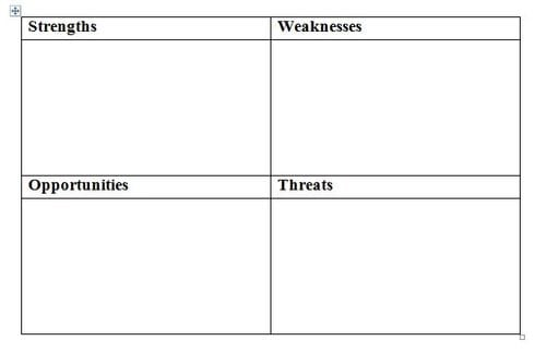 8 SWOT analysis templates Word Excel PDF Formats – Word Swot Template