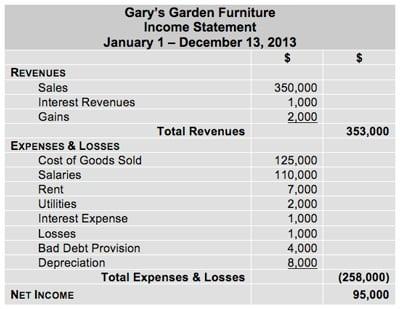 income statement template 54841