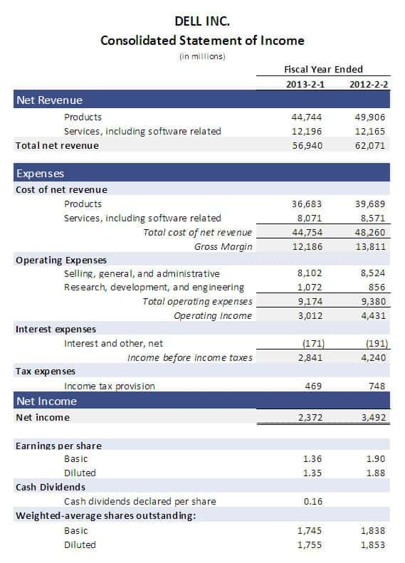 income statement template 854784