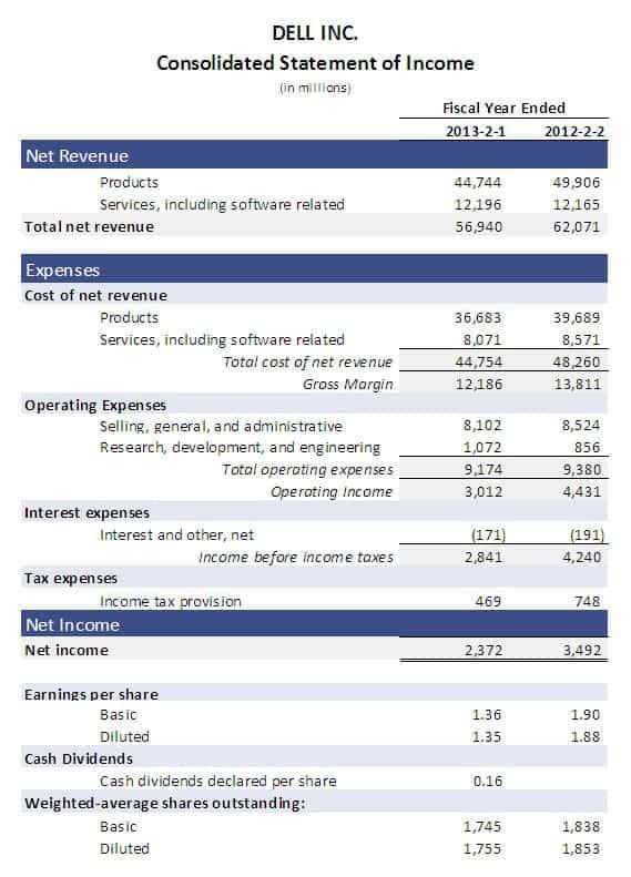 income statement template 854784