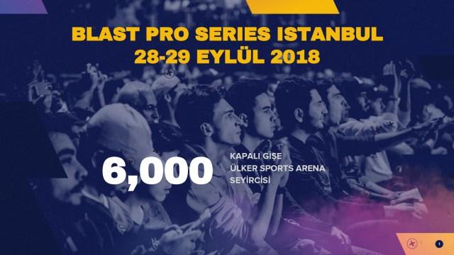 Rakamlarla BLAST Pro Series Istanbul