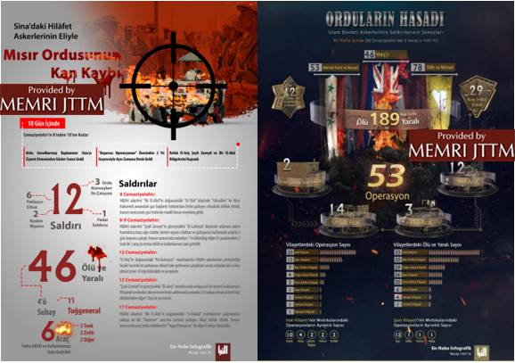 GFATF - LLL - Turkish website posts Islamic State videos, articles and editorials 99