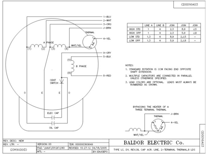 l1408tm baldor single phase open foot mounted 3hp 1725rpm 184t frame upc  781568101612