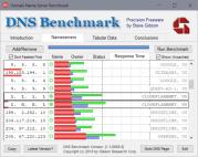 DNS Provider Quad9 moves to Switzerland