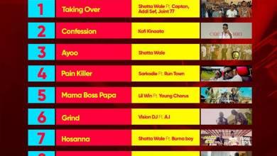 Photo of Week #18: Ghana Music Top 10 Countdown