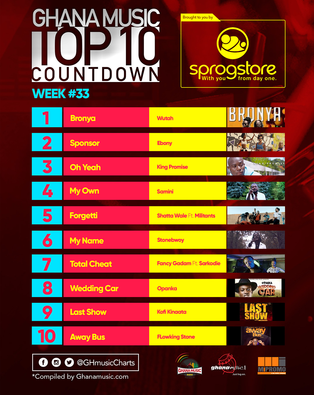 Week #33: Week ending Saturday, August 19th, 2017. Ghana Music Top 10 Countdown.