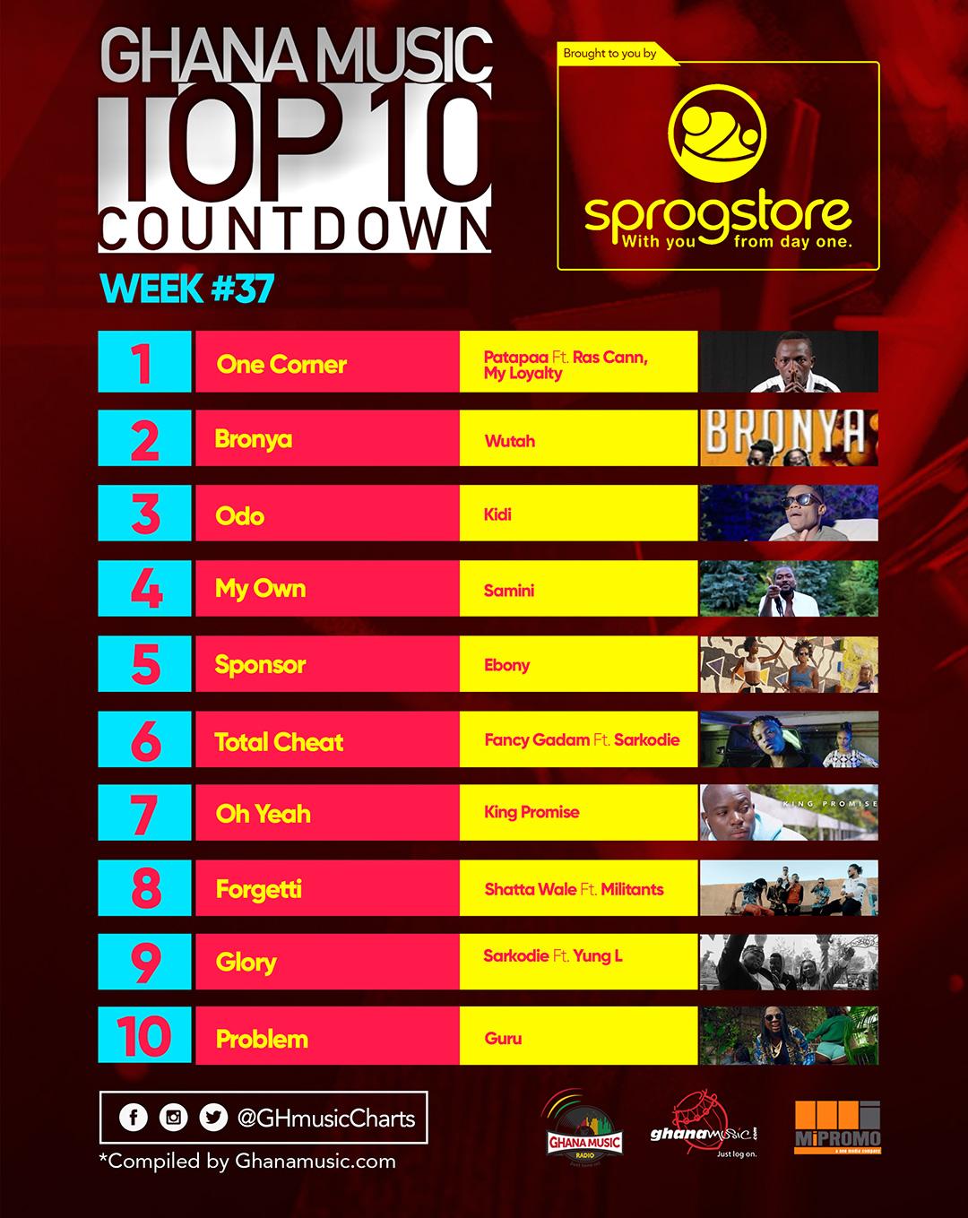 Week #37: Week ending Saturday, September 17th, 2017. Ghana Music Top 10 Countdown.