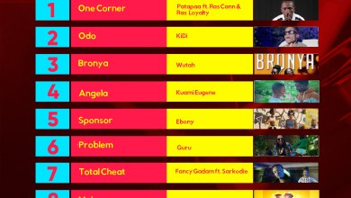 Week #39: Week ending Saturday, September 30th, 2017. Ghana Music Top 10 Countdown.