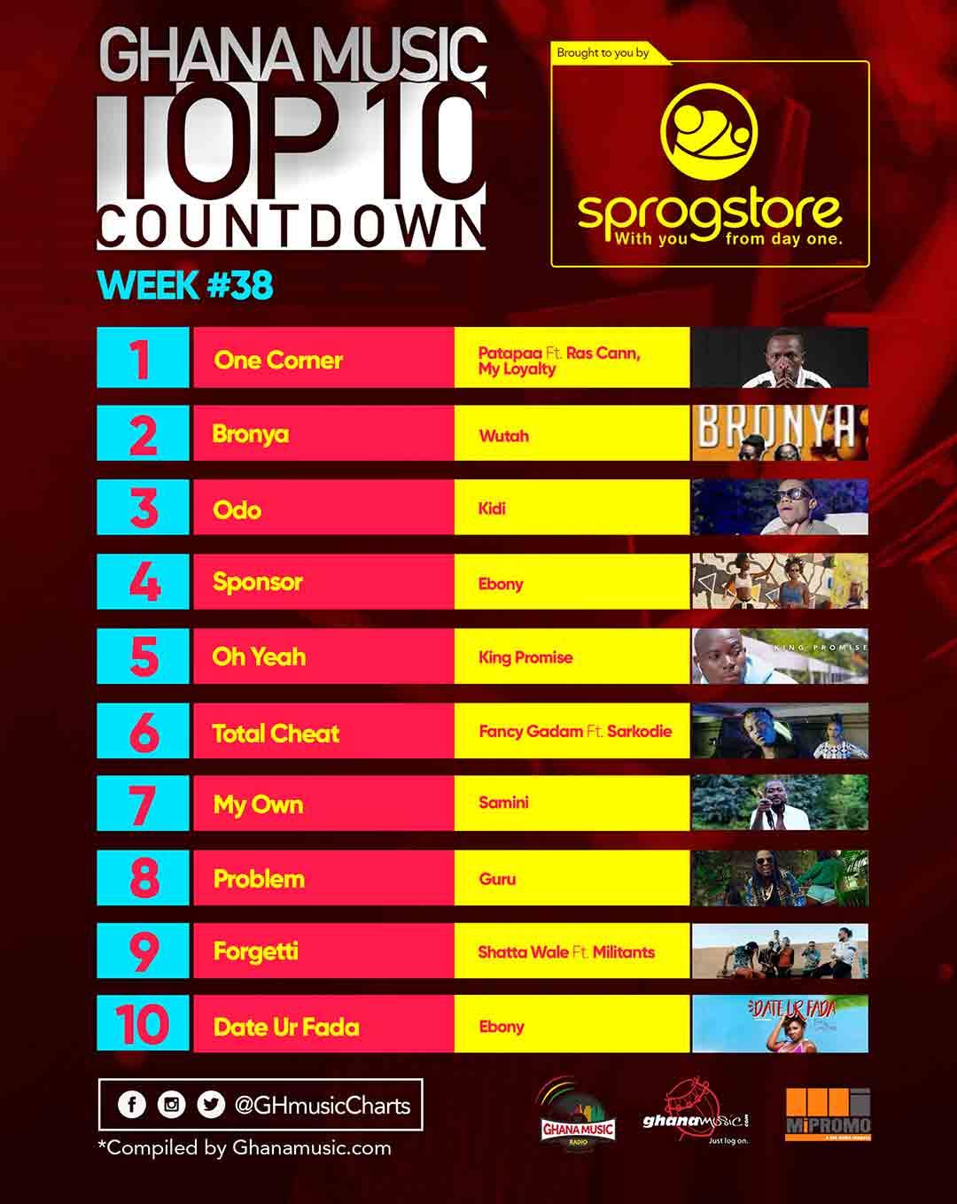 Week #38: Week ending Saturday, September 23rd, 2017. Ghana Music Top 10 Countdown.