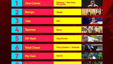 Week #38: Week ending Saturday, September 23rd, 2017. Ghana Music Top 10 Countdown.