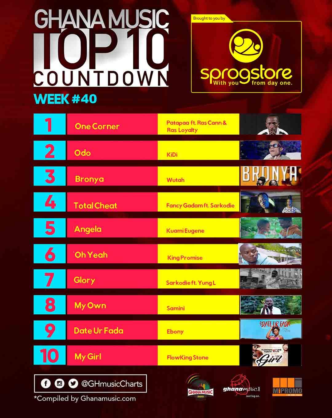 Week #40: Week ending Saturday, October 7th, 2017. Ghana Music Top 10 Countdown.