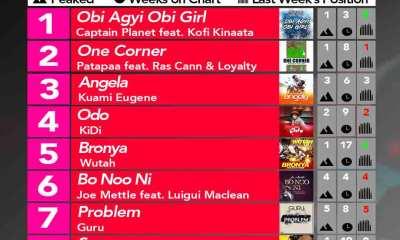 Week #44: Week ending Saturday, November 4th, 2017. Ghana Music Top 10 Countdown.