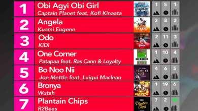 Photo of Week #46: Ghana Music Top 10 Countdown