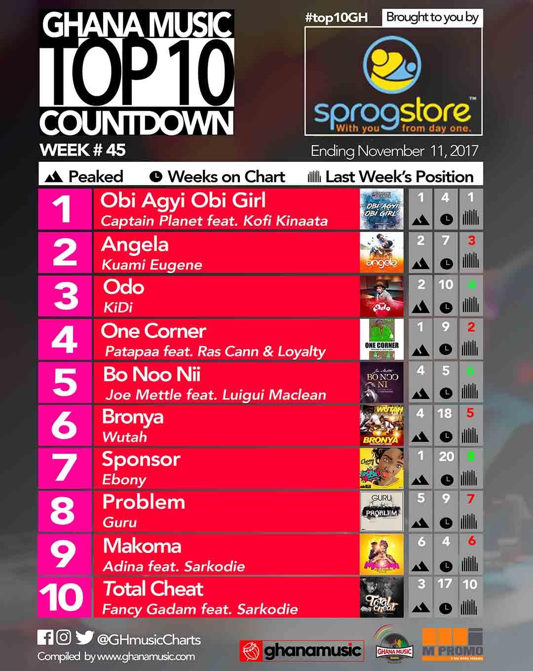 Week #45: Week ending Saturday, November 11th, 2017. Ghana Music Top 10 Countdown.
