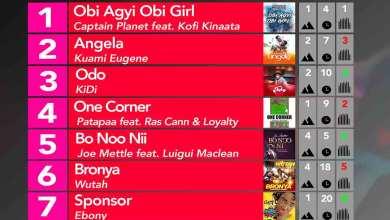 Photo of Week #45: Ghana Music Top 10 Countdown