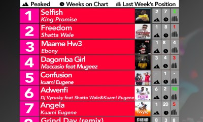 Week #6: Ghana Music Top 10 Countdown