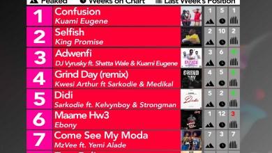 Photo of Week #10: Ghana Music Top 10 Countdown