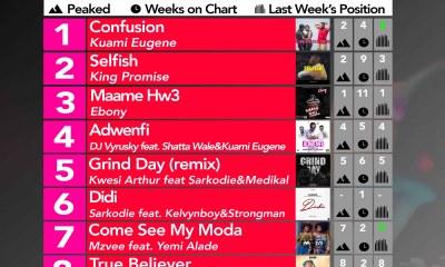 Week #9: Ghana Music Top 10 Countdown