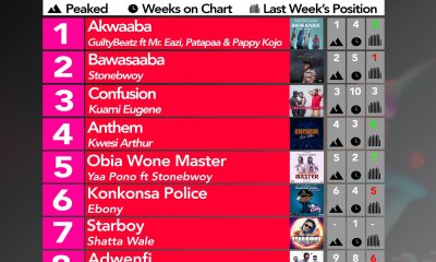 Week #15: Ghana Music Top 10 Countdown