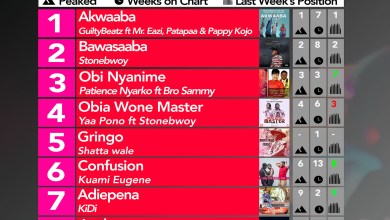 Week #18: Ghana Music Top 10 Countdown
