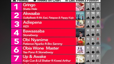 Photo of Week #21: Ghana Music Top 10 Countdown