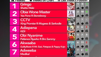Photo of Week #22: Ghana Music Top 10 Countdown