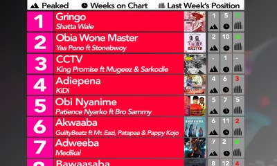 Week #22: Ghana Music Top 10 Countdown
