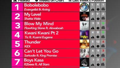 Photo of Week #47: Ghana Music Top 10 Countdown