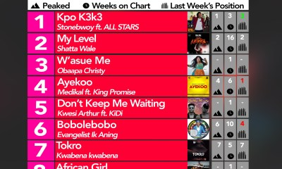Week #2: Ghana Music Top 10 Countdown