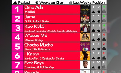 Week #12: Ghana Music Top 10 Countdown