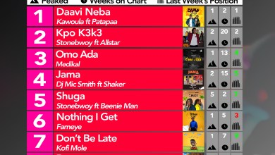 Week 19: Ghana Music Top 10 Countdown