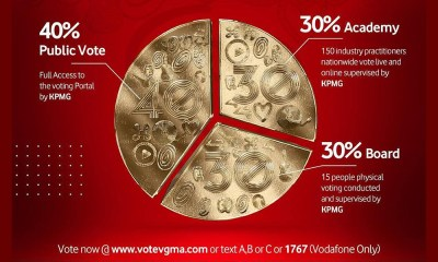 VGMA voting ends at midnight today!