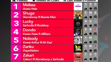 Photo of 2019 Week 33: Ghana Music Top 10 Countdown