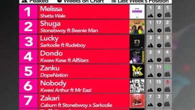 Photo of 2019 Week 34: Ghana Music Top 10 Countdown